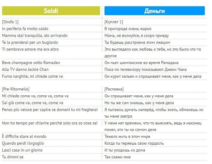 Soldi: текст и перевод песни Махмуда из Италии на Евровидении 2019