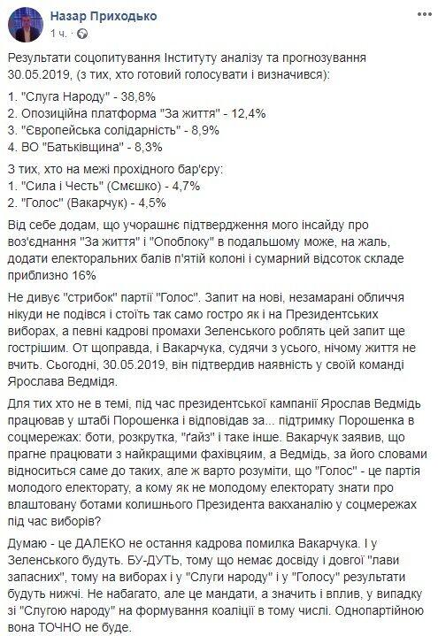 Проблеми Зеленського і різкий стрибок Вакарчука: опубліковано новий рейтинг партій