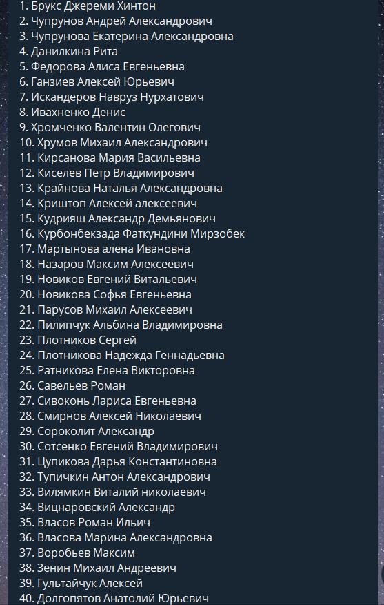 Список погибших в катастрофе Superjet 100 в Шереметьево 5.05.2019