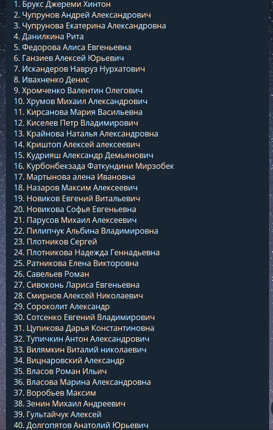 Список загиблих у катастрофі Superjet 100 в Шереметьєво 5.05.2019