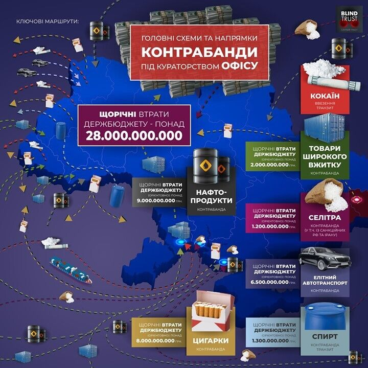 Нардепа БПП Грановського звинуватили в кришуванні багатомільярдних злочинних потоків