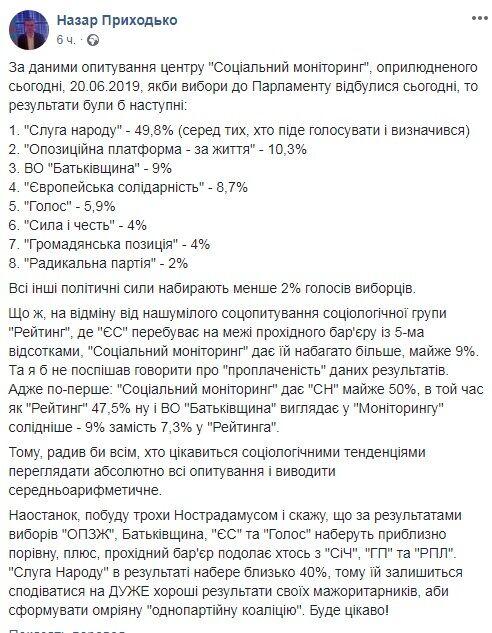 Порошенко все-таки обходит Вакарчука? Опубликован новый рейтинг партий