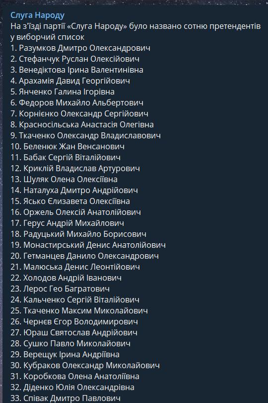 """""""Набрали за оголошеннями?"""" Список партії Зеленського насмішив українців"""