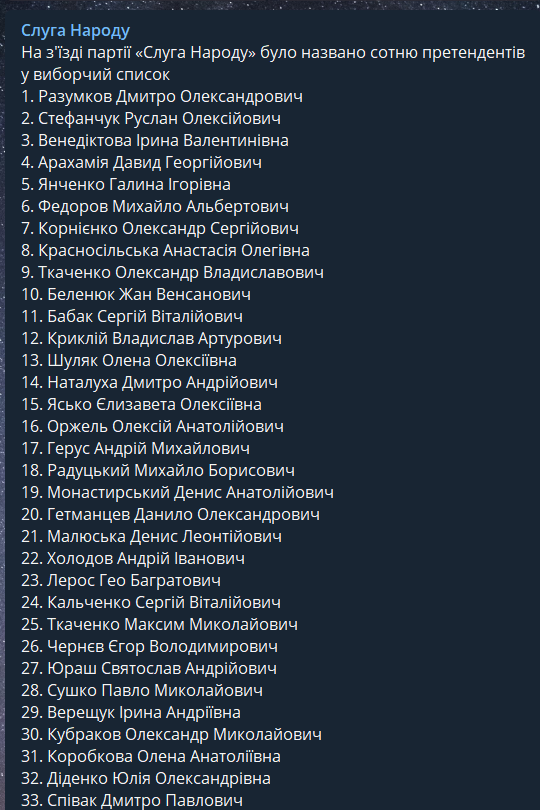 """Набрали по объявлениям?"" Список партии Зеленского насмешил украинцев"