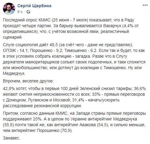 """Медведчук краще Порошенка і переговори з """"ДНР"""": чим шокувало опитування КМІС"""