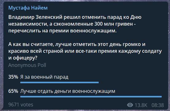 Українці здивували реакцією на скасування параду Зеленським: статистика