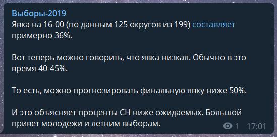 Екзит-пол на 15:00: Зеленський рветься вперед, свіжі результати виборів