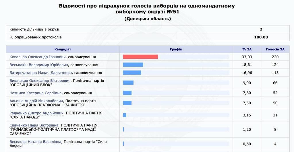 Сестра Надежды Савченко произвела сенсацию и всех рассмешила