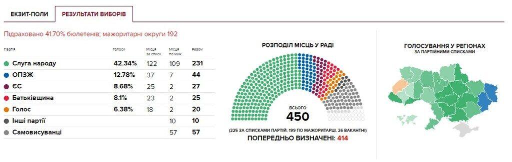 Тимошенко поскаржилася на доньку