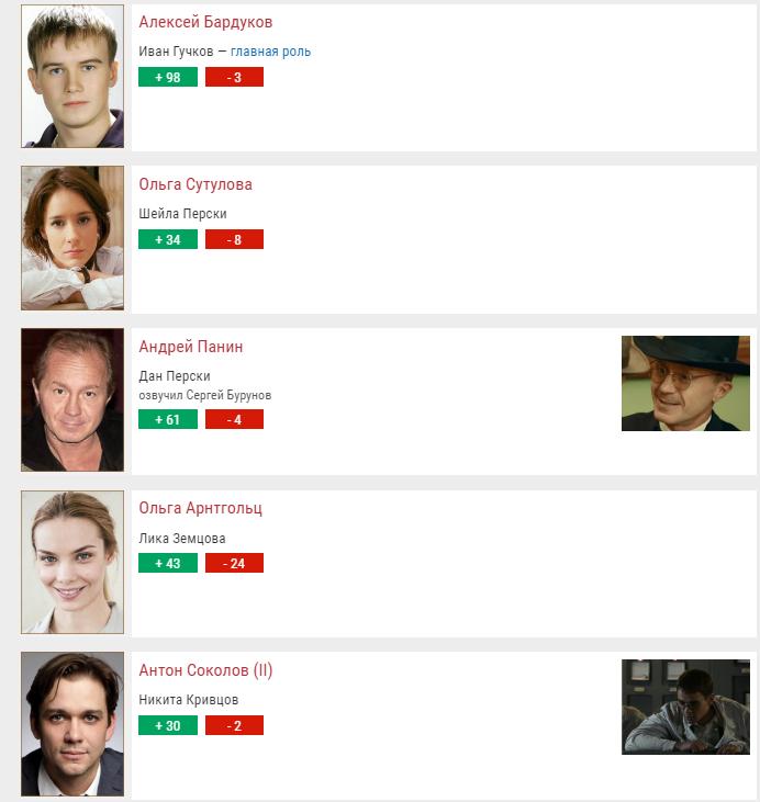 Бомба: отзывы про сериал, актеры, смотреть онлайн