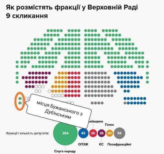 """Нардеп от Зеленского: """"Будем следить, чтобы Порошенко не сбежал"""""""