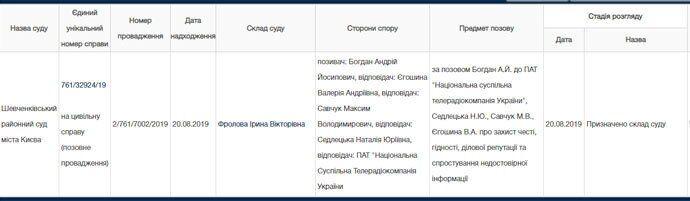 Хто такі Валерія Єгошина і Максим Савчук і чому Богдан подав на них до суду