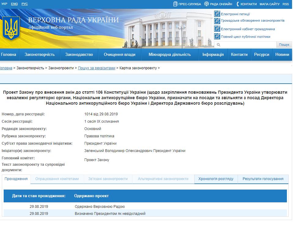Крок до узурпації влади: Зеленський підпорядковує собі НАБУ і ДБР, до Ради поданий проект закону