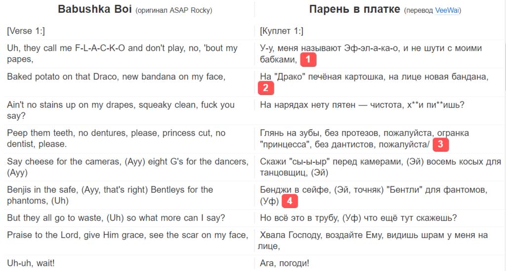 Babushka Boi: перевод на русский, скачать песню ASAP Rocky
