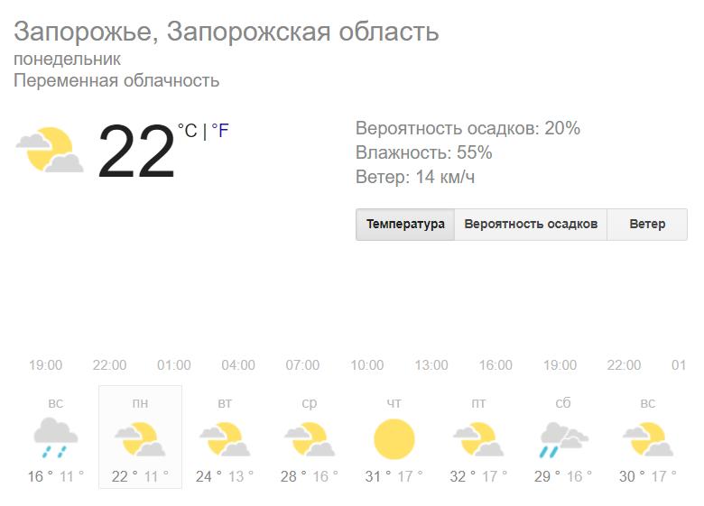 Погода в Запоріжжі: моторошний потоп на відео і прогноз на найближчий час
