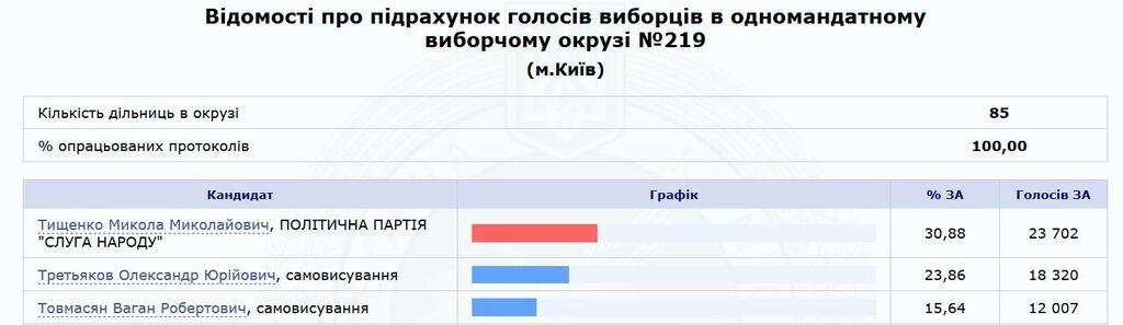 """""""Х*рня!"""" Олена Кравець і Зеленський виставили """"слугу народу"""" ідіотом, відео"""