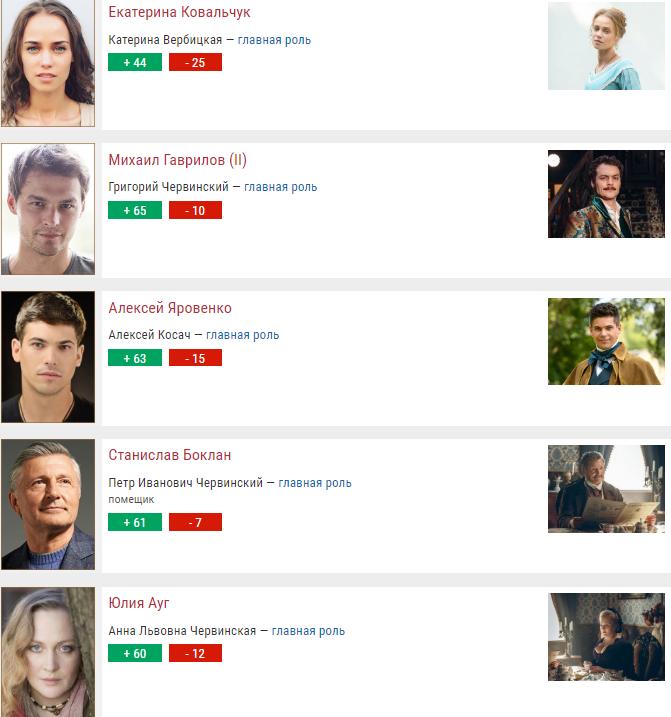 Кріпосна, 2 сезон: сюжет, актори і ролі, відгуки, дивитися всі серії онлайн
