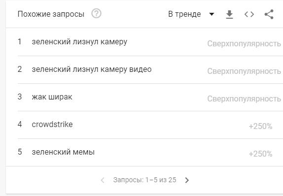 Зеленський лизнув камеру: скандальне відео і що сталося насправді