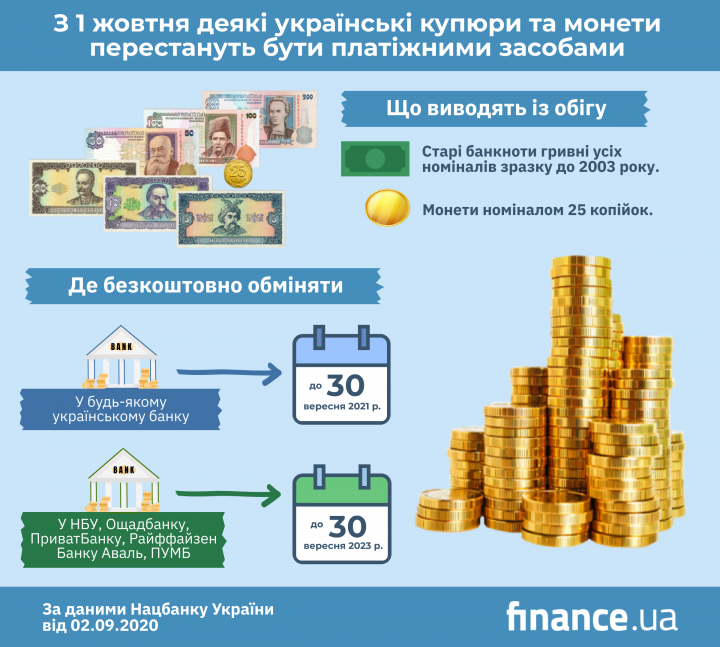 """З 1 жовтня """"старі"""" банкноти гривні стають недійсними (інфографіка)"""