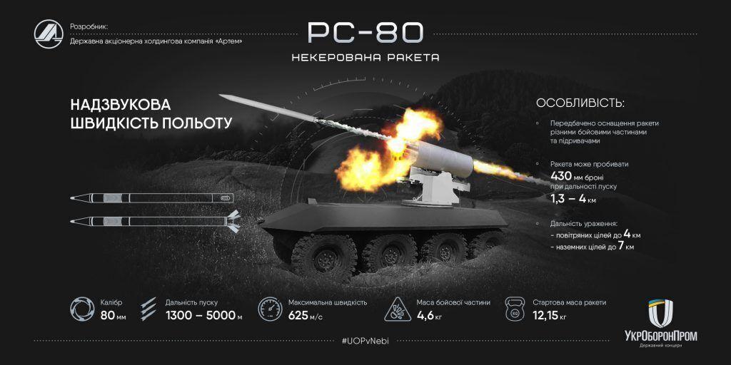 В Україні успішно завершили випробування нової ракети. Відео