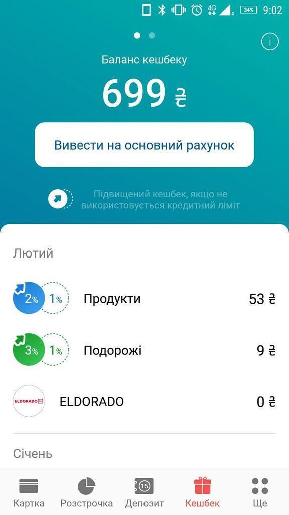 Почему многие в Украине сошли с ума по monobank и что там за кэшбэк такой хваленый