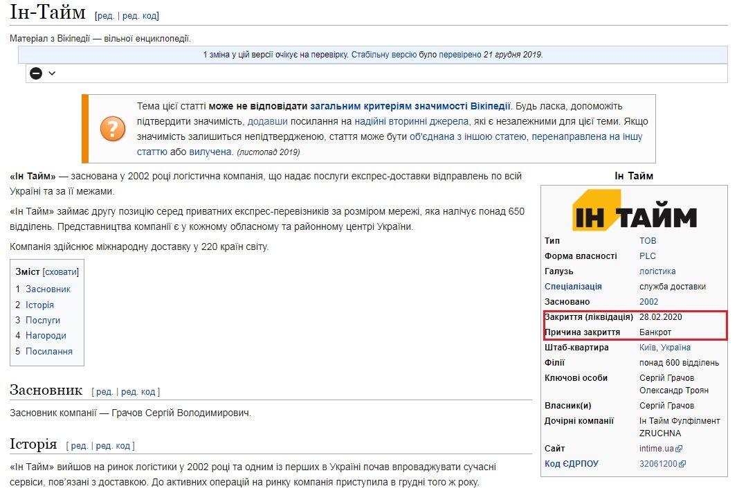 "В Википедии ошибочно ""обанкротили"" Интайм"