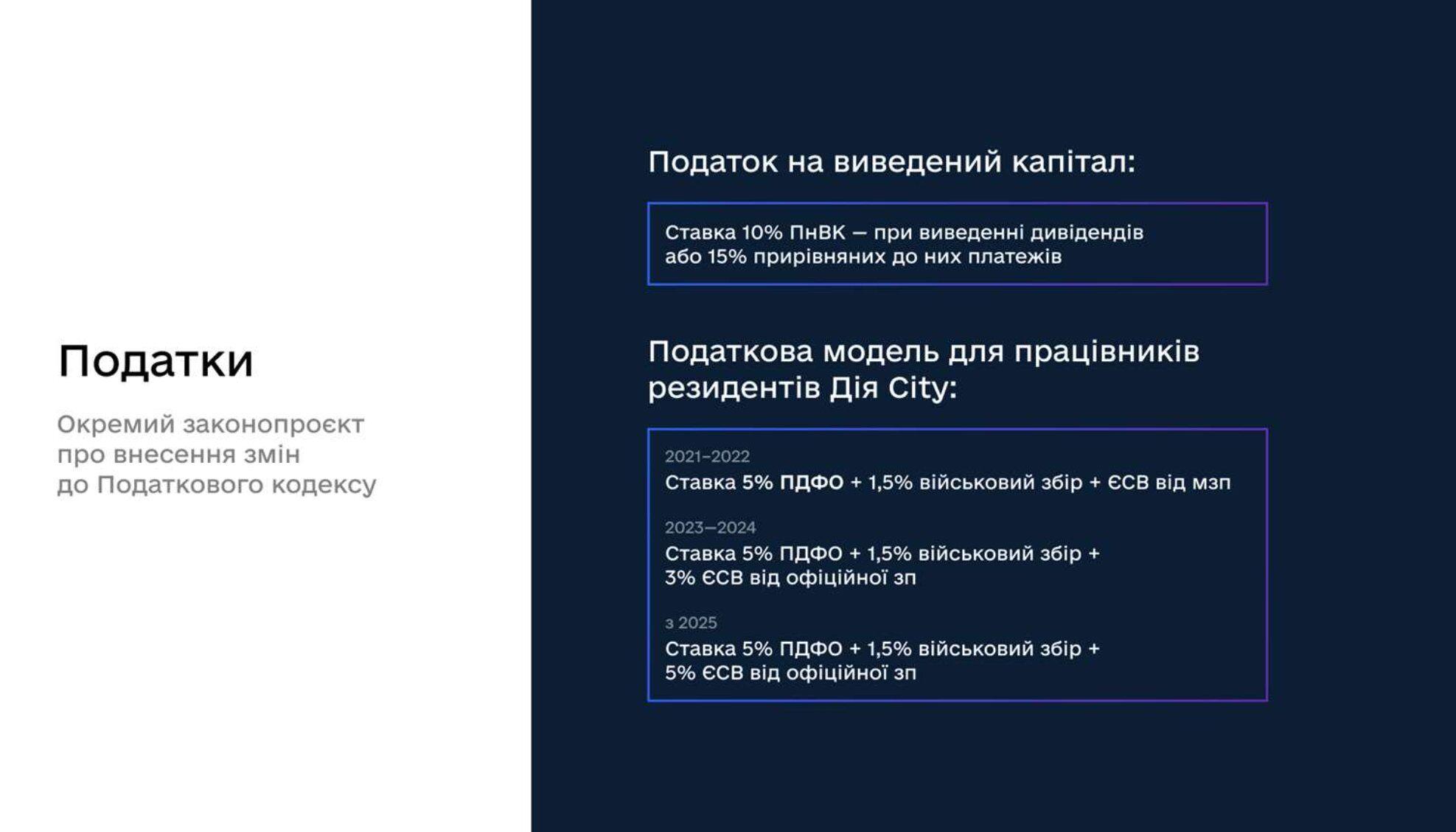 """Уряд анонсував запуск """"першої в світі"""" цифрової бізнес-країни"""