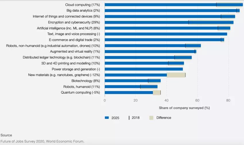 Рынок труда-2021. Новые тенденции. Где искать и найти работу?