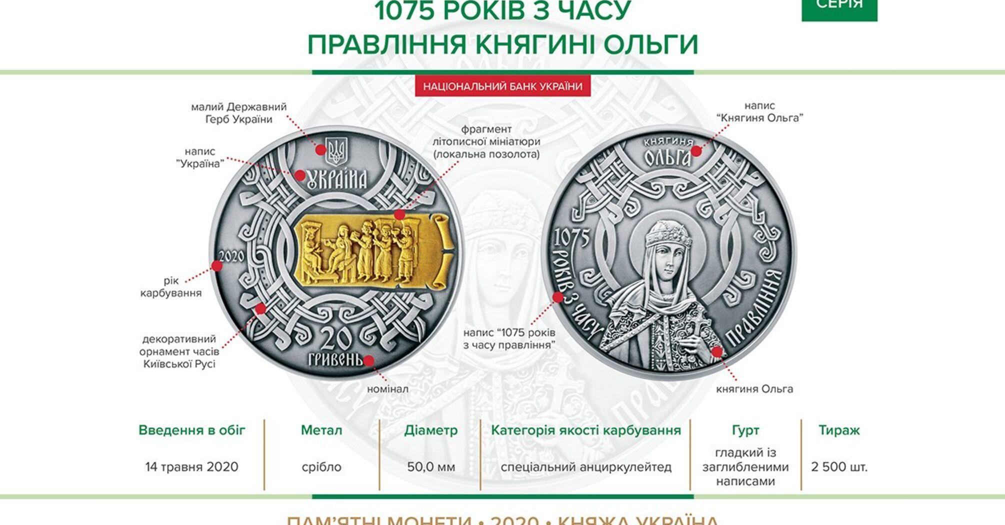 НБУ ввел в обращение новые 20 гривен: как выглядят