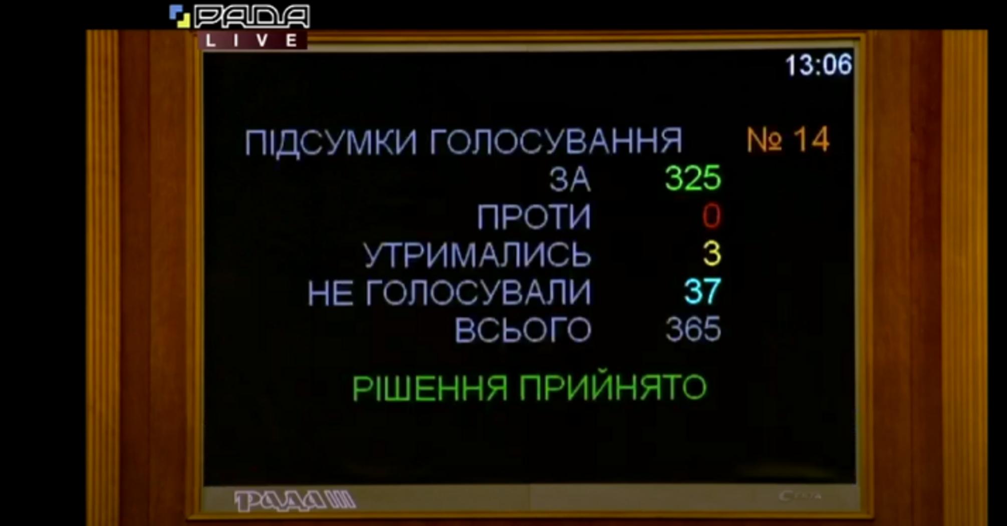 Рада спростила реєстрацію кандидатів на місцевих виборах